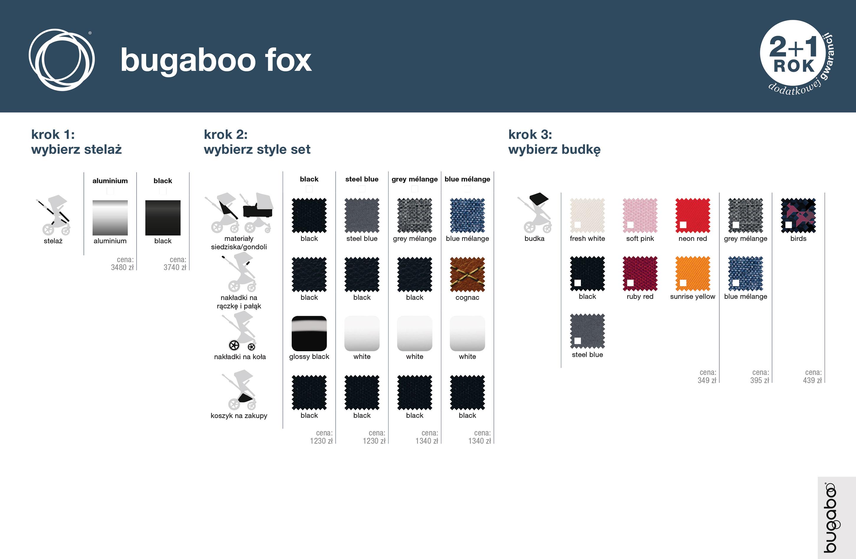Bugaboo Fox najlzejszy wozek terenowy, lekki wozek terenowy, 3kiwi